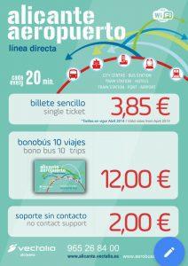 precios C6 Alicante